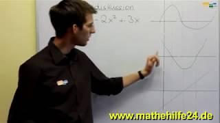 Kurvendiskussion YouTube-Klassiker
