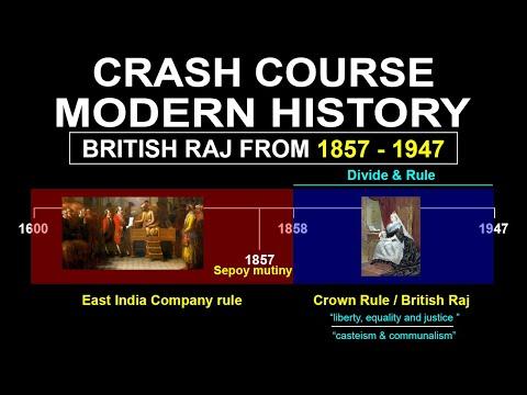 Crash Course Modern history India 1857 - 1947 | Polity UPSC, IAS, CDS, NDA, SSC CGL