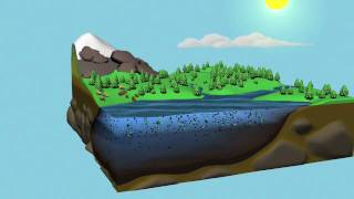 NASA: The Carbon Cycle [720p]
