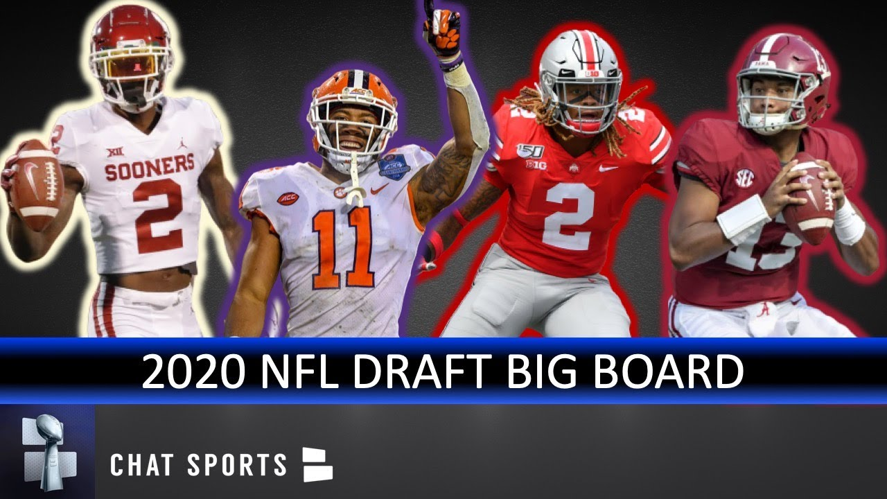 Best Available Nfl Draft 2020.Updated 2020 Nfl Draft Big Board Top 32 Prospect Rankings Led By Chase Young Tua Tagovailoa