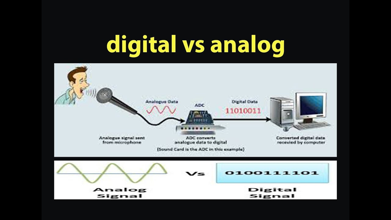 Different Between Digital And Analog Youtube