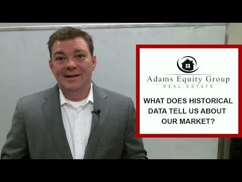 Adams Equity Group | What Does Historical Data Tell Us About Our Market?