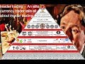 200 EMA Forex Trading Strategy - YouTube