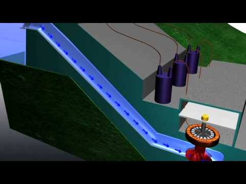 Hydroelectric Power - How it Works