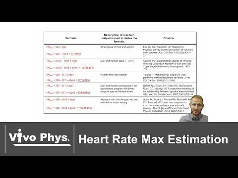 Heart Rate Maximum Estimation