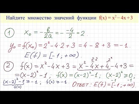 Как найти множество значений функций
