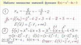 Множество значений функции #14