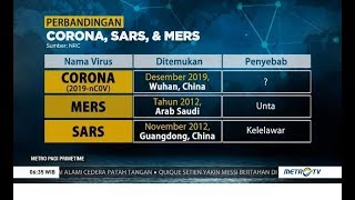 June 10 -- Everything you need to know about the MERS virus, or Middle East Respiratory System Coron.