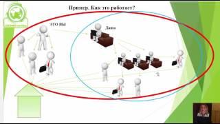 Видео Бизнес онлайн(, 2017-01-14T23:00:22.000Z)