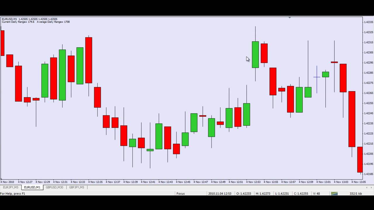 Advanced options trading strategies pdf free download
