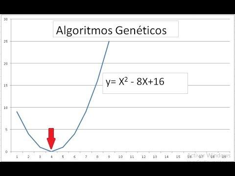 algoritmos-genéticos-encontrar-raíces-un-ecuación.-inteligencia-artificial