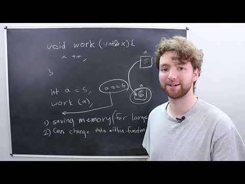 References in C++ Explained