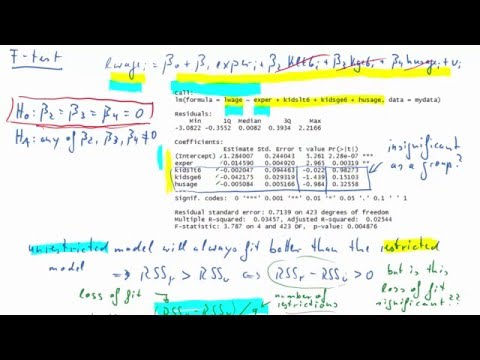 F-test for linear restrictions in regression model