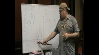 Система Маруева. Цифры бытия. Урок № 10 : ЗЕРКАЛА ПОЛИТИКИ