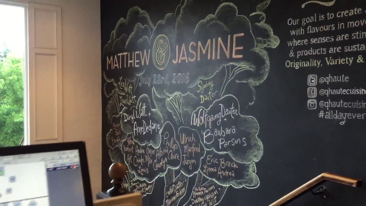 Large Wedding chalkboard drawing Calgary restaurant Q Haute Cuisine