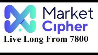 630k Long LIVE Market Cipher Action