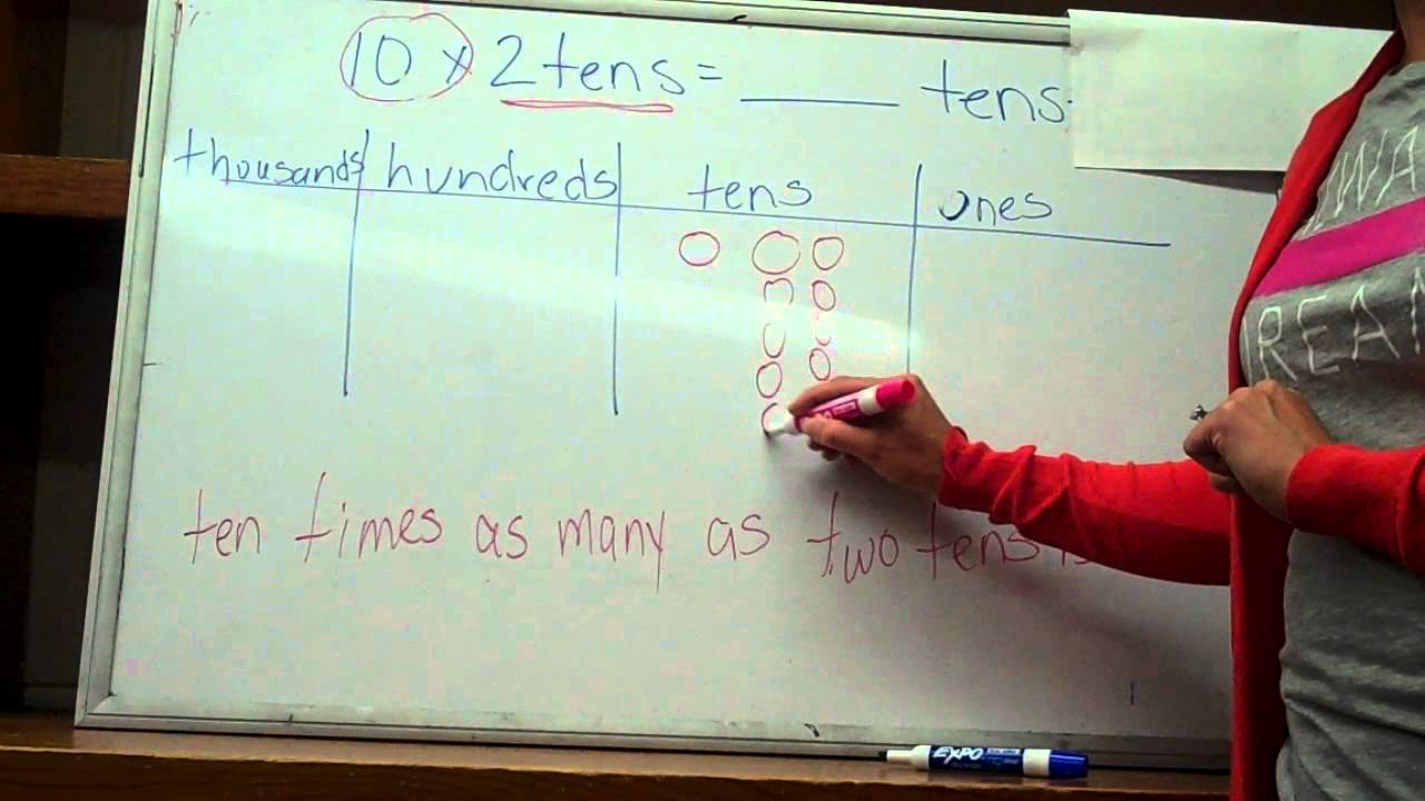 NYS Common Core Math Module 1 Grade 4 Lesson 1 Practice Problem – Common Core Mathematics Curriculum Worksheets