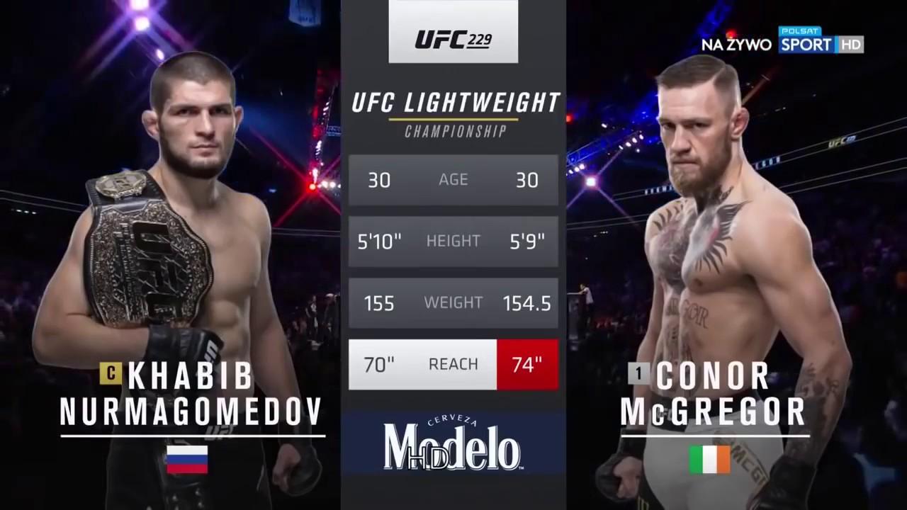 Как UFC уговорил Нурмагомедова на бой с Макгрегором.