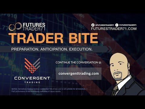 05-23-2018 Trader Bite