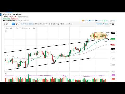 Gold Technical Analysis for January 22, 2019 by FXEmpire.com