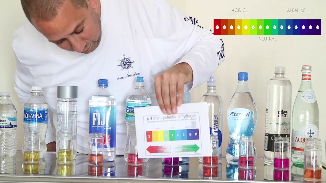 The Truth Behind Bottled Water Ph Level Water Test Youtube