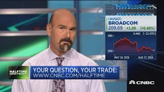 Is Home Depot a buy? What about Broadcom? Those questions and more in #AskHalftime