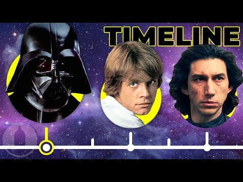 image for Unpacking the Skywalker Star Wars timeline in layman's terms