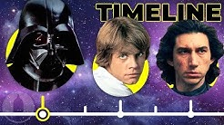 The Simplified Star Wars Skywalker Timeline..So Far | Cinematica