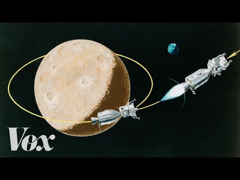 Apollo 11's journey to the moon, annotated