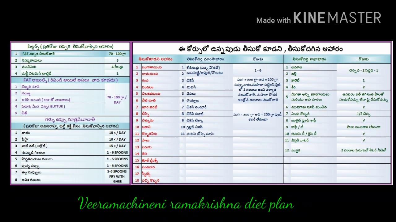 also veeramachineni ramakrishna diet plan youtube rh