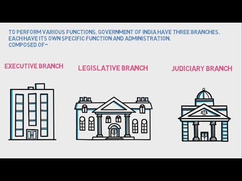 Legislative, Executive and Judiciary - Branches of Indian Go