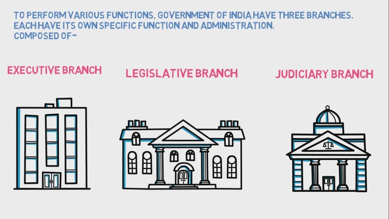 judicial control over administration in india