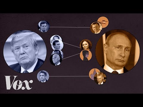What Mueller Has Already Revealed About Trump And Russia