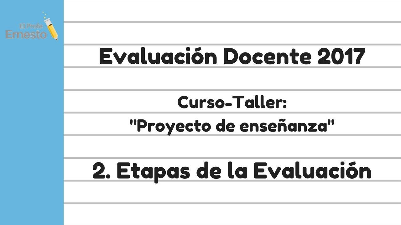 Modelo pruebas modelo para docentes 2016 ecuador proceso for Prueba docente 2016