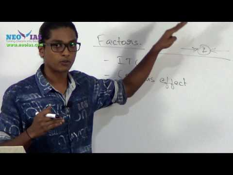 Tropical Cyclones | Climatology Concepts for UPSC | Geography