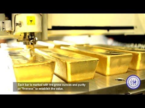 Precious Metals Markets and Finance: Part 5-Pool Accounts, Bullion & Options