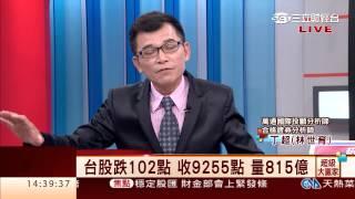 丁超(林世育)-0706 國際股市要小心系統風險 防多殺多∣超級大贏家∣三立財經台CH88