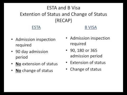 Business or Pleasure? - Advanced B Visitor Visas and The Visa Waiver Program 5/1/2013
