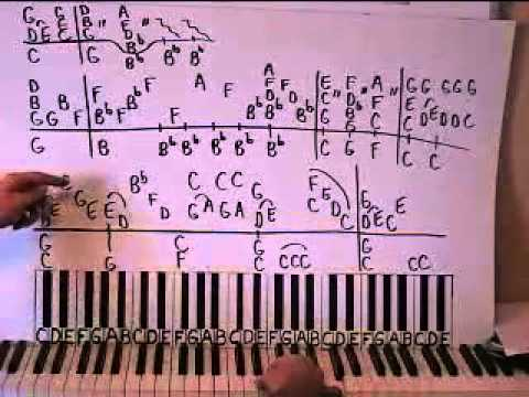 Fire And Rain Keyboard chords by James Taylor - Worship Chords