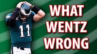 The Depressing Reality of Carson Wentz