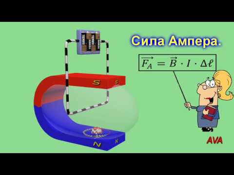 Сила ампера видеоурок 9 класс