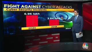 EXPLAINED: India's Cyber Security Landscape