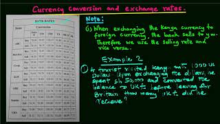 Form 1 Mathematics lesson 63 Currency conversion and Exchange rates