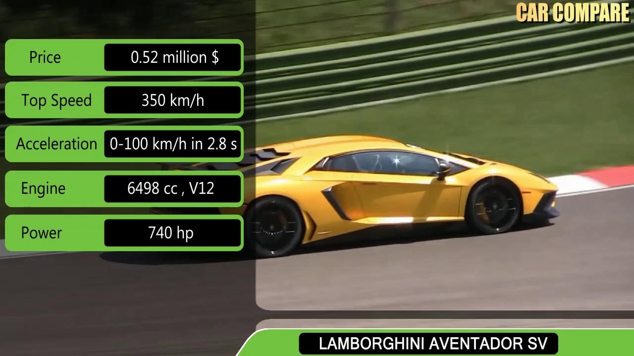 Lamborghini Aventador Sv Vs Mclaren 675lt Youtube