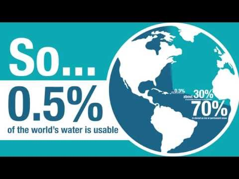 Does the world have enough water?