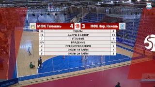 Суперлига. 5-й тур. «Тюмень» - «Норильский никель» (Норильск). Второй матч