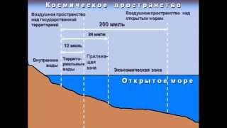 Государственные границы России