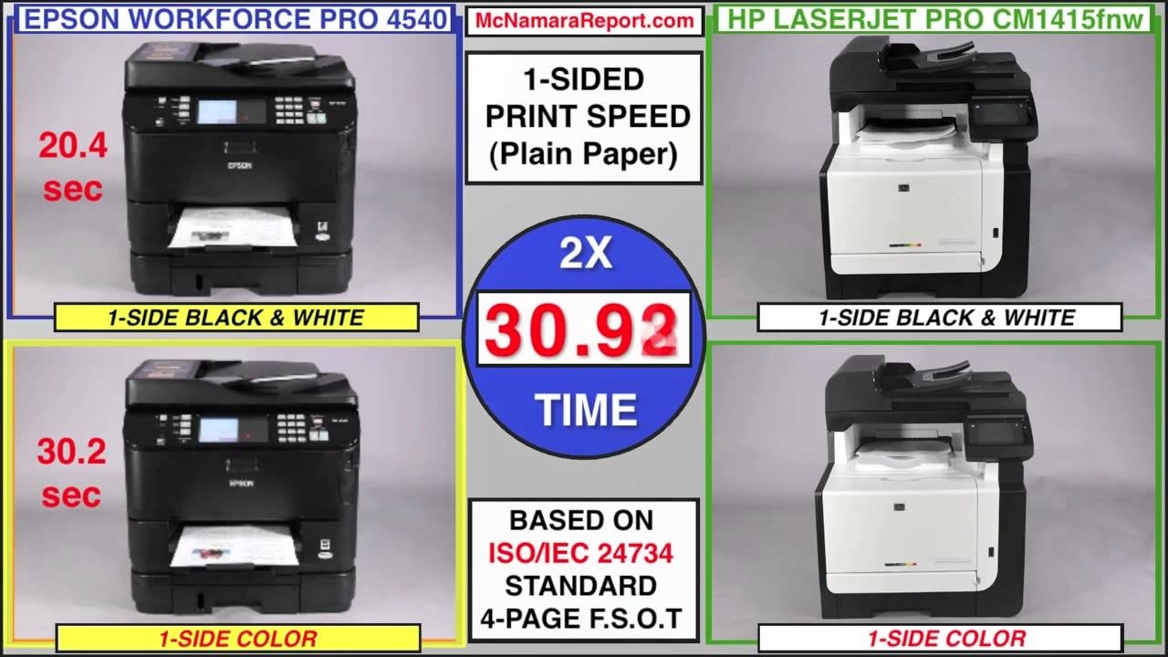 Color printing inkjet vs laser - Inkjet Vs Laser Epson S Wp 4540 Tackles Hp S Lj Pro Cm1415