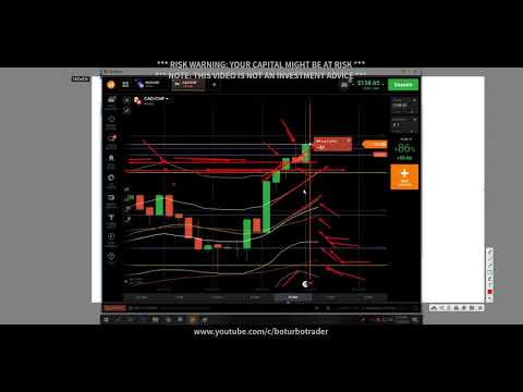 Price Action Trading Strategies For Binary Options Barettbrewing Com
