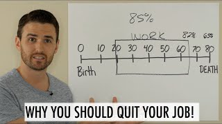 WHY YOU SHOULD QUIT YOUR JOB!